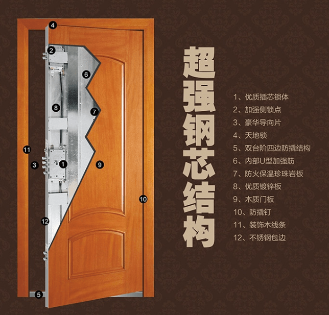 Desheng Wood Industry-Double Open Steel Wooden Armored Door | Insulated Metal Door-23