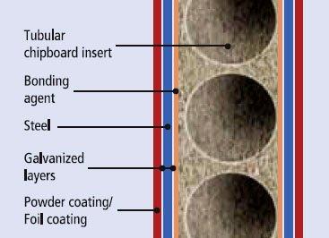 Desheng Wood Industry-Radiused Ray Design White Color Tubular Core Door | Core door