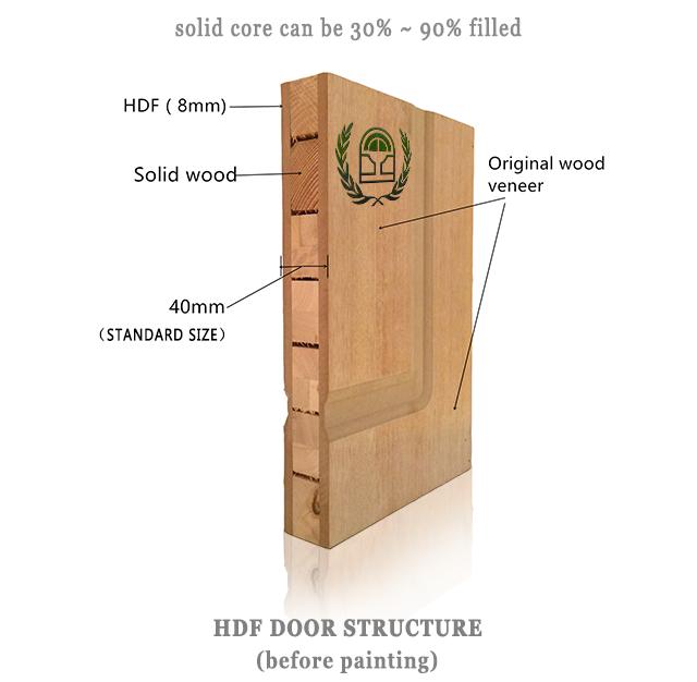 Desheng Wood Industry-Find Ds-fl01 Contemporary Design Pure White Color Flush Door-1