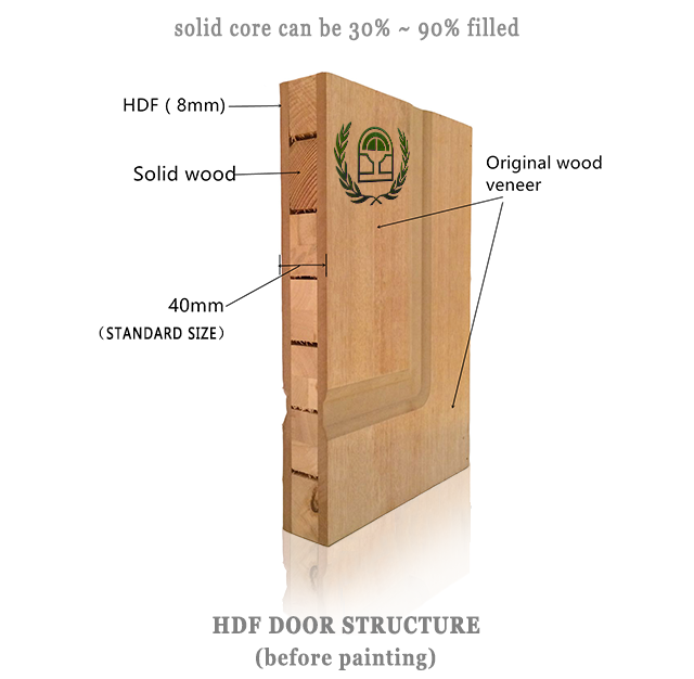 Desheng Wood Industry-Ds-fl04 Vertical Wood Grain Flush Door Design | Hdf Doors-4