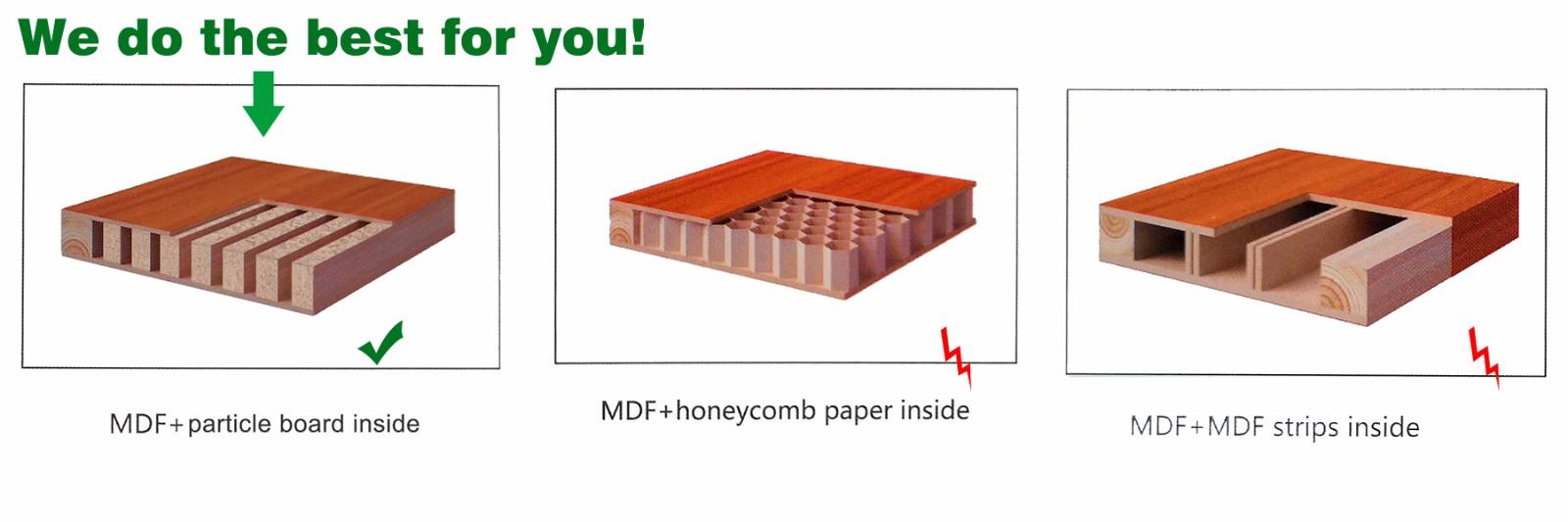 Desheng Wood Industry-Professional Painting Melamine Wardrobe Doors Mdf Kitchen Doors-2